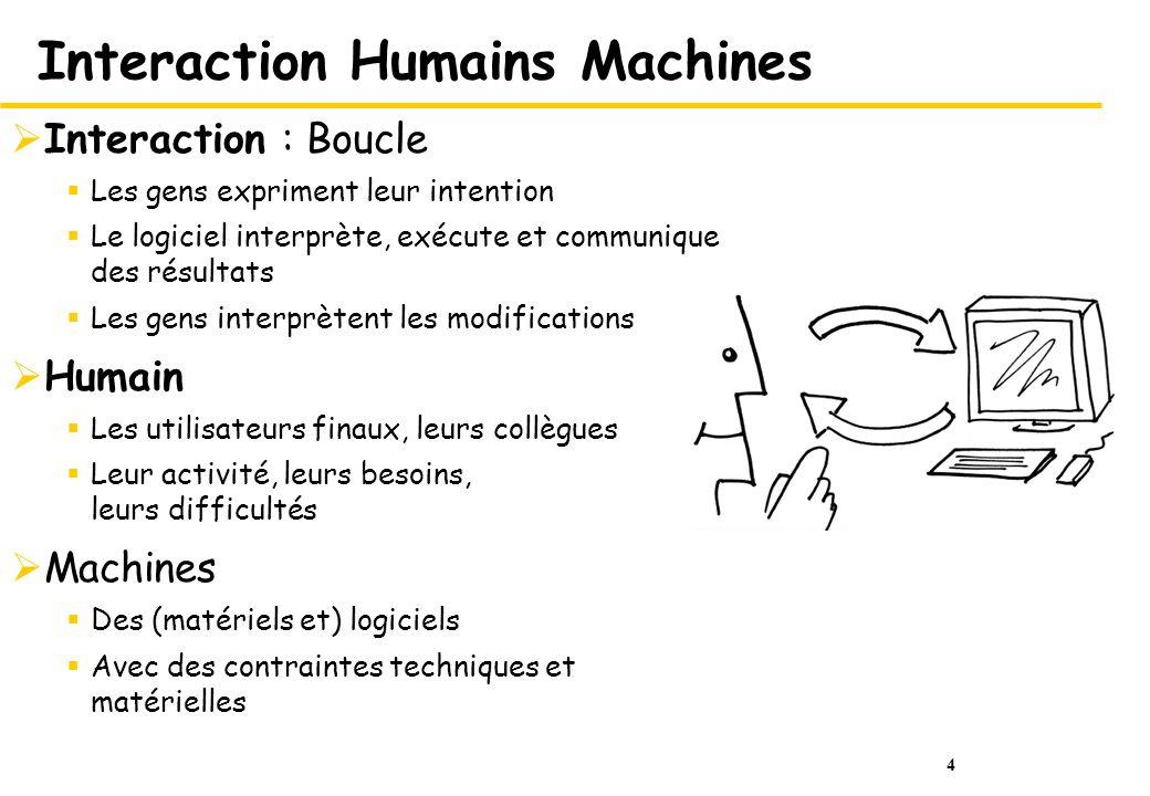 Interaction Humains Machines