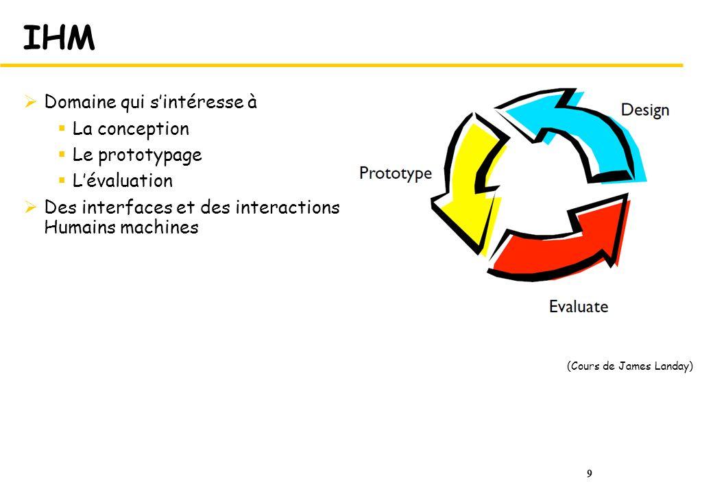 IHM Domaine qui s'intéresse à La conception Le prototypage