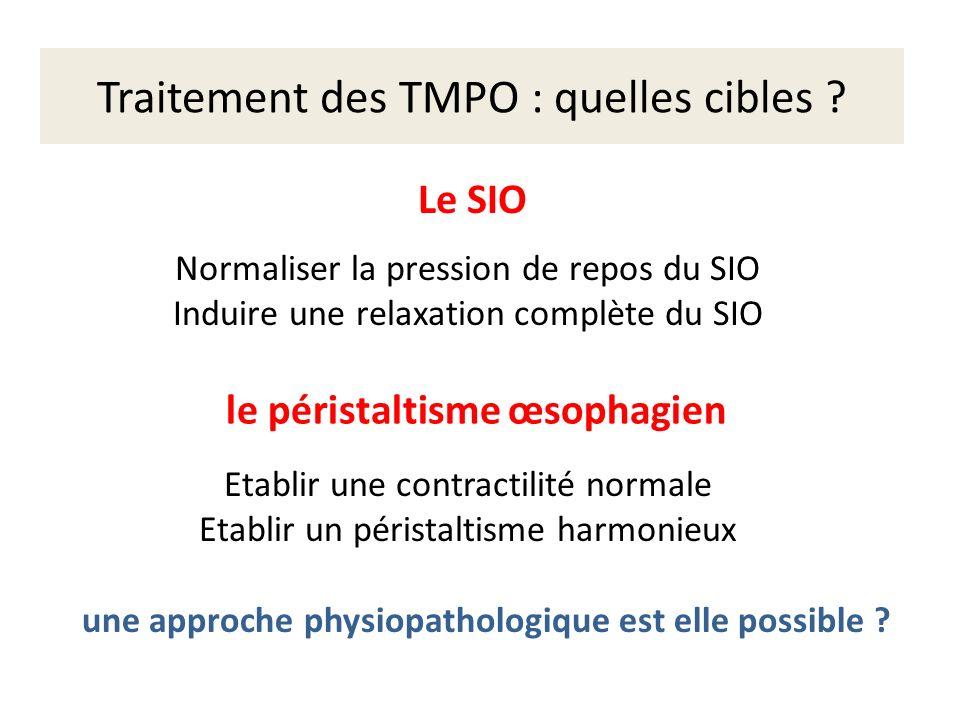 Traitement des TMPO : quelles cibles