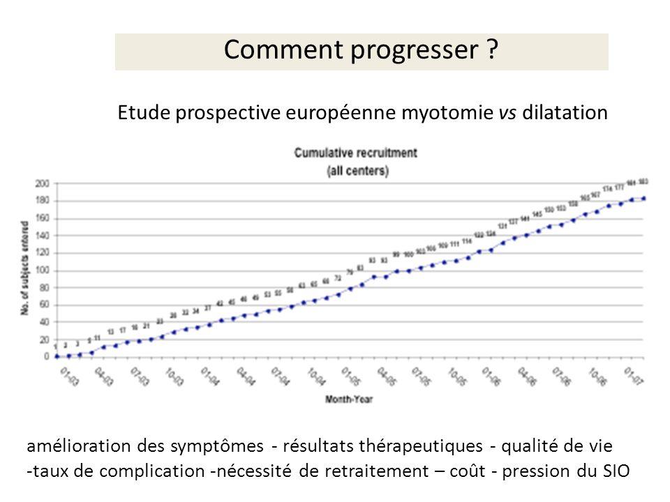 Comment progresser Etude prospective européenne myotomie vs dilatation. amélioration des symptômes - résultats thérapeutiques - qualité de vie.