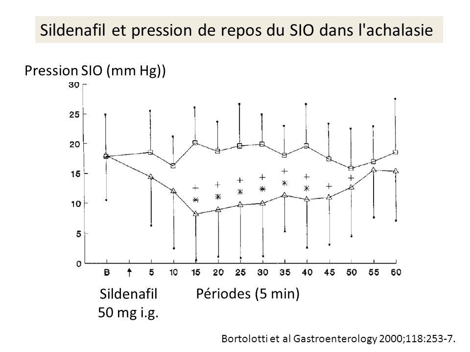 Bortolotti et al Gastroenterology 2000;118:253-7.