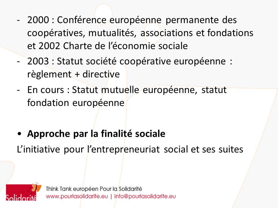 2000 : Conférence européenne permanente des coopératives, mutualités, associations et fondations et 2002 Charte de l'économie sociale