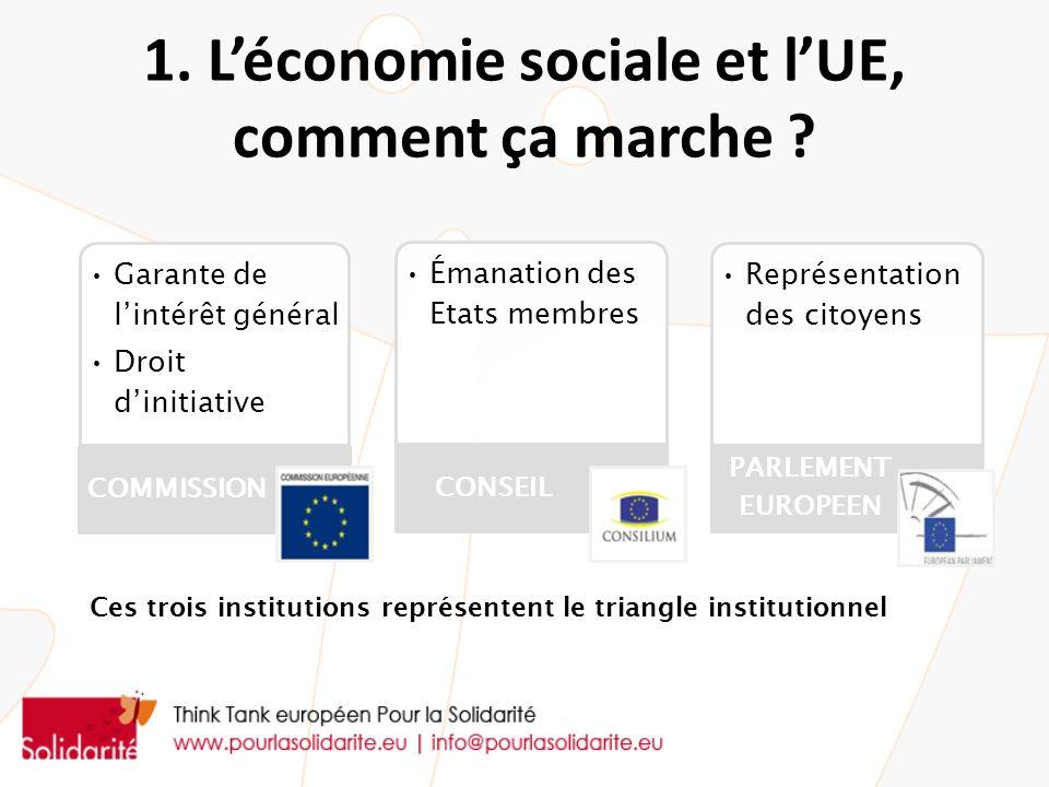 1. L'économie sociale et l'UE, comment ça marche
