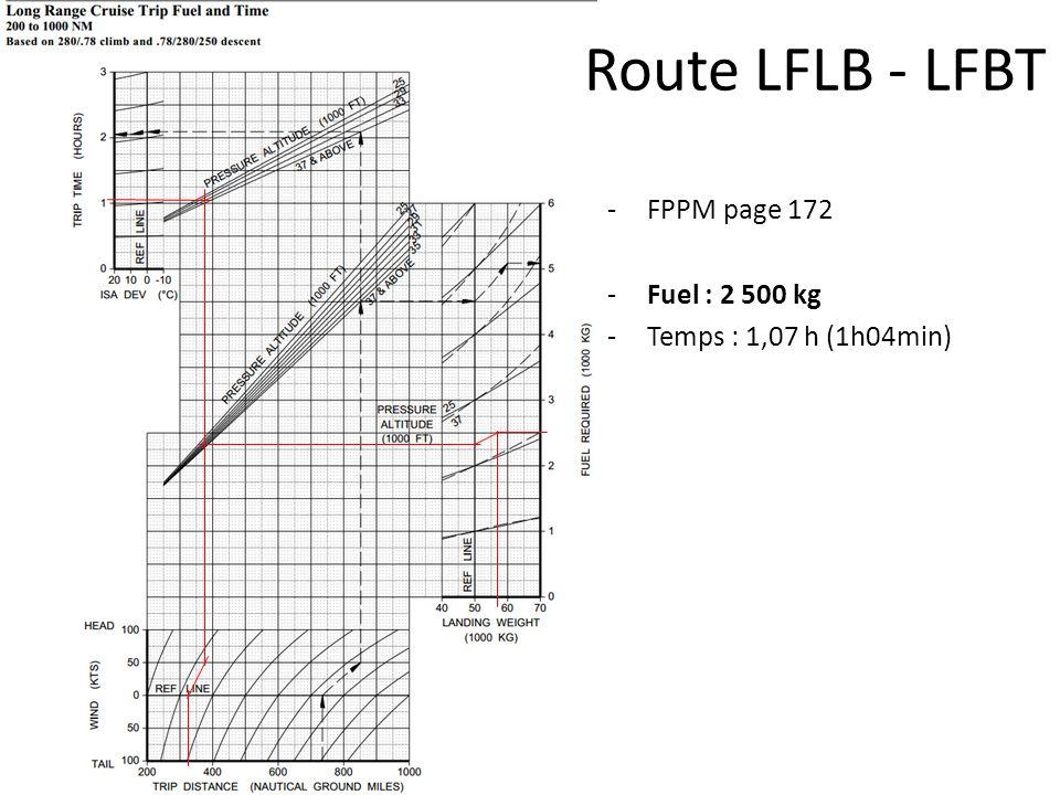Route LFLB - LFBT FPPM page 172 Fuel : 2 500 kg