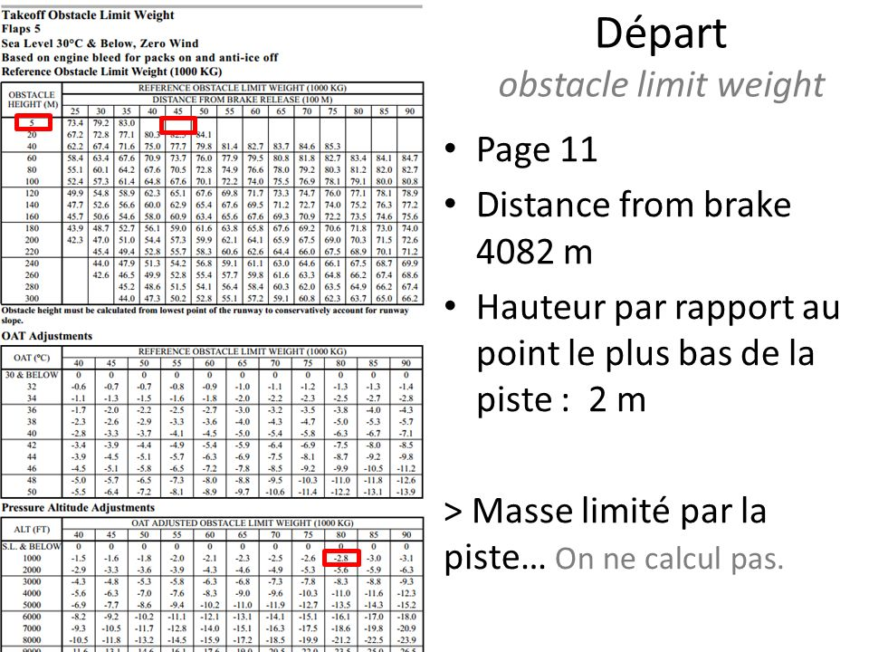 Départ obstacle limit weight