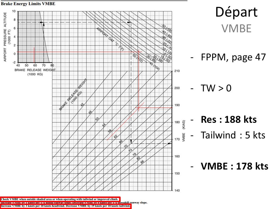 Départ VMBE FPPM, page 47 TW > 0 Res : 188 kts Tailwind : 5 kts