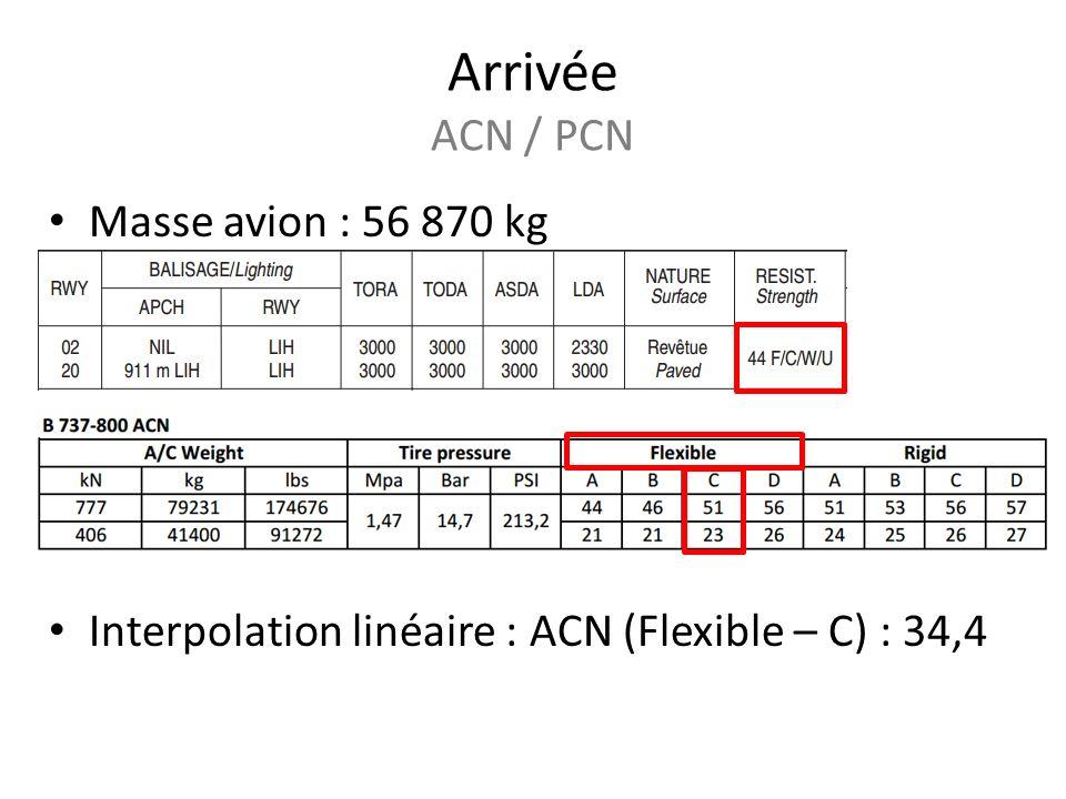 Arrivée ACN / PCN Masse avion : 56 870 kg