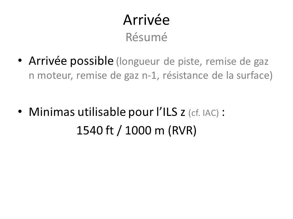 Arrivée Résumé Arrivée possible (longueur de piste, remise de gaz n moteur, remise de gaz n-1, résistance de la surface)