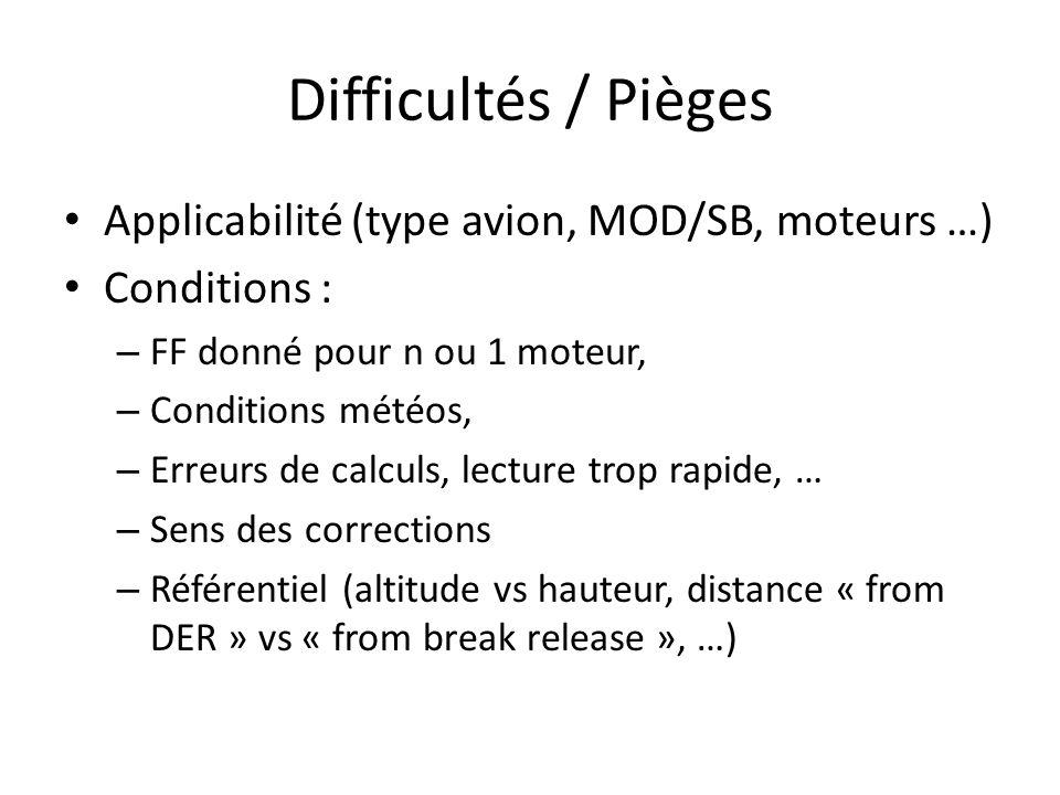 Difficultés / Pièges Applicabilité (type avion, MOD/SB, moteurs …)