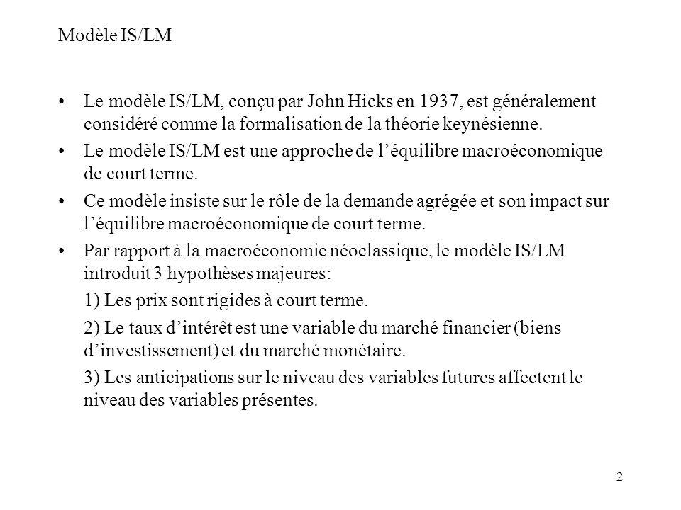 Modèle IS/LM Le modèle IS/LM, conçu par John Hicks en 1937, est généralement considéré comme la formalisation de la théorie keynésienne.