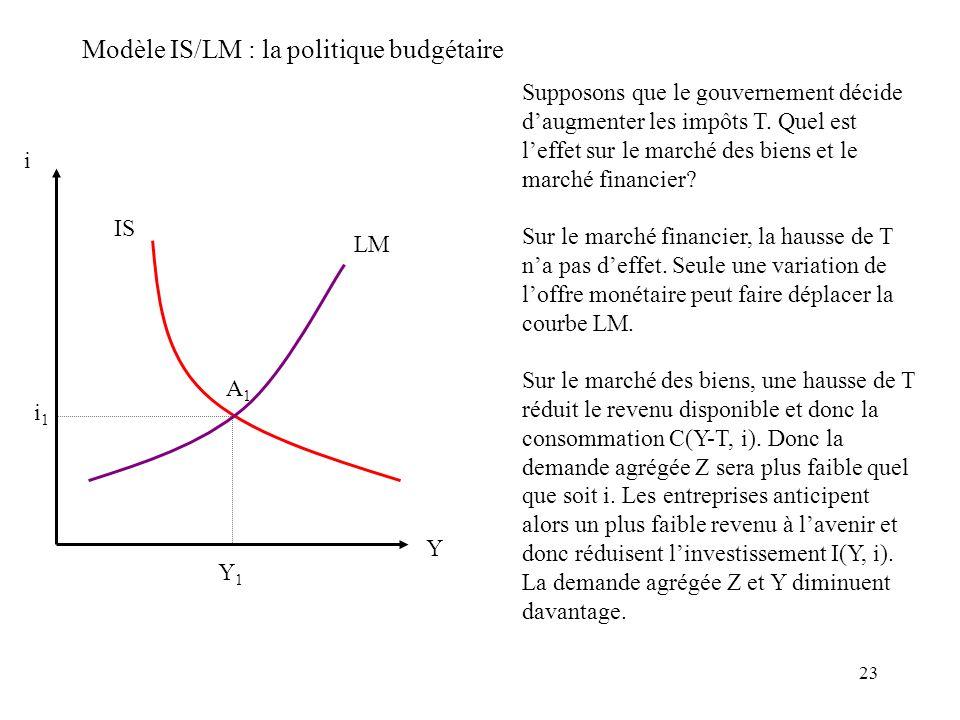 Modèle IS/LM : la politique budgétaire