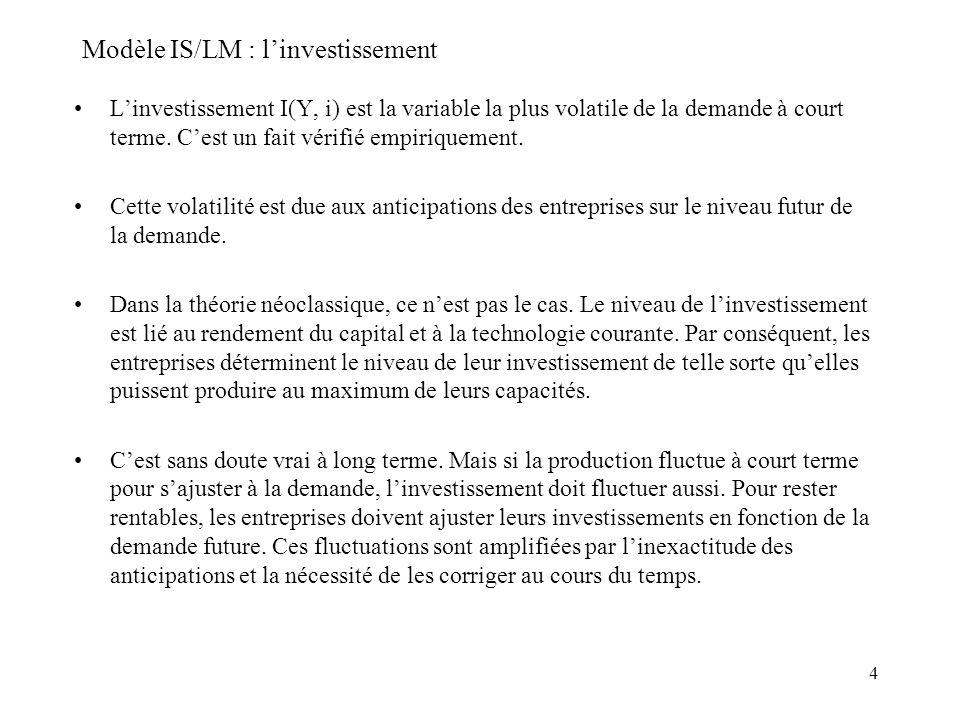 Modèle IS/LM : l'investissement
