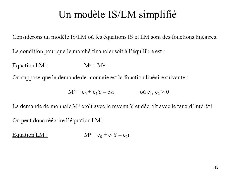 Un modèle IS/LM simplifié
