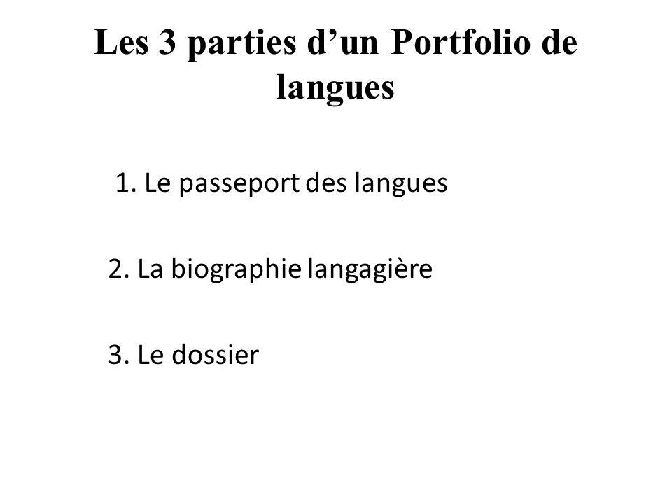 Les 3 parties d'un Portfolio de langues