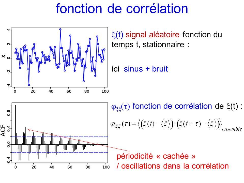 fonction de corrélation