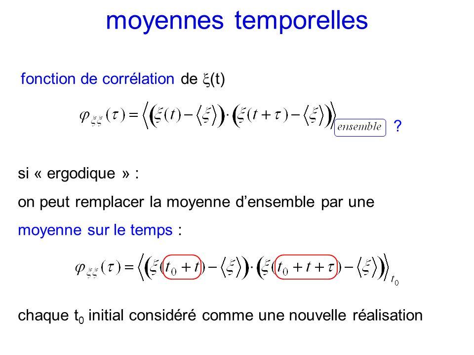 moyennes temporelles fonction de corrélation de (t)