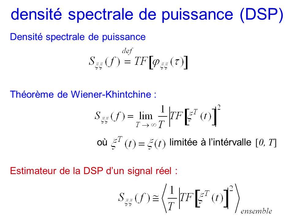 densité spectrale de puissance (DSP)