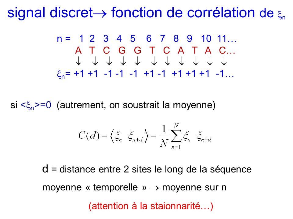 signal discret fonction de corrélation de n
