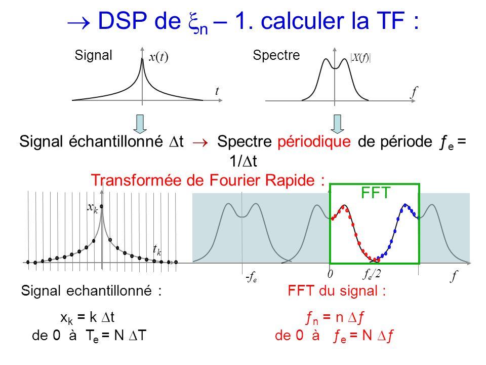  DSP de n – 1. calculer la TF :