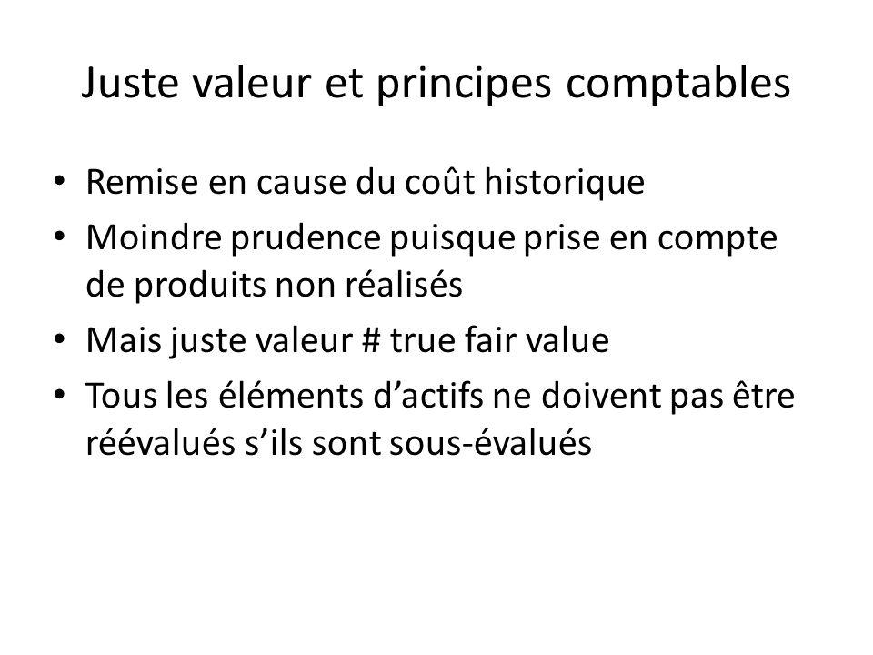 Juste valeur et principes comptables