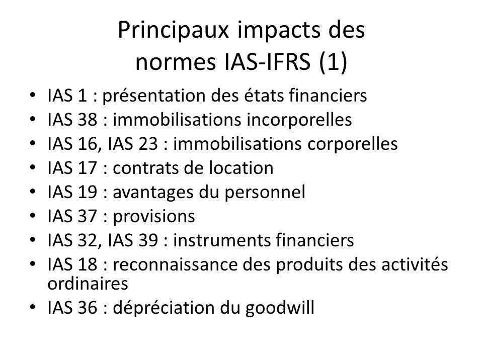 Principaux impacts des normes IAS-IFRS (1)