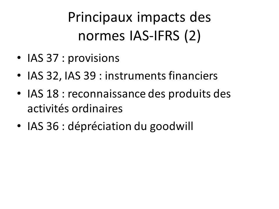 Principaux impacts des normes IAS-IFRS (2)