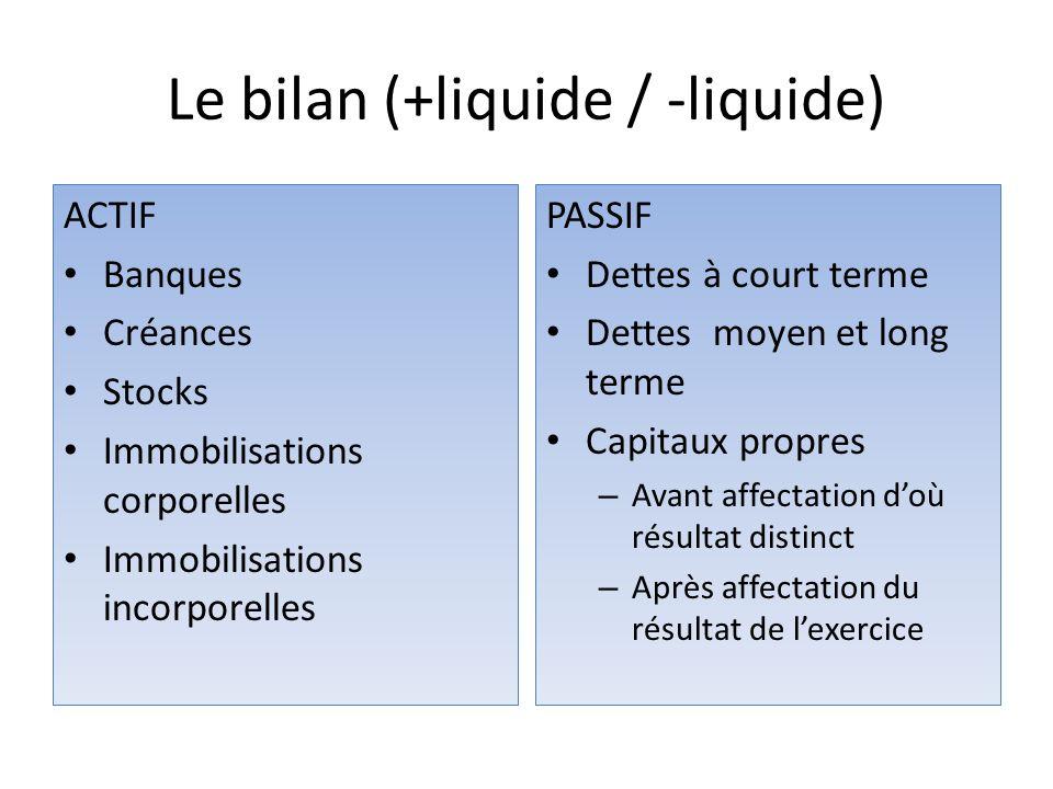 Le bilan (+liquide / -liquide)