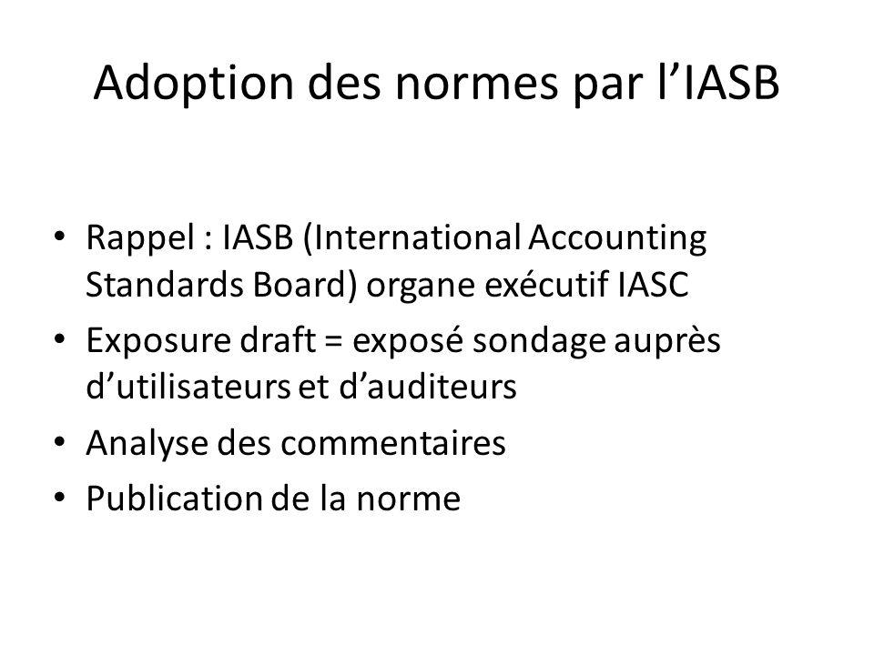 Adoption des normes par l'IASB