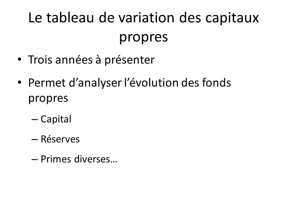 Le tableau de variation des capitaux propres