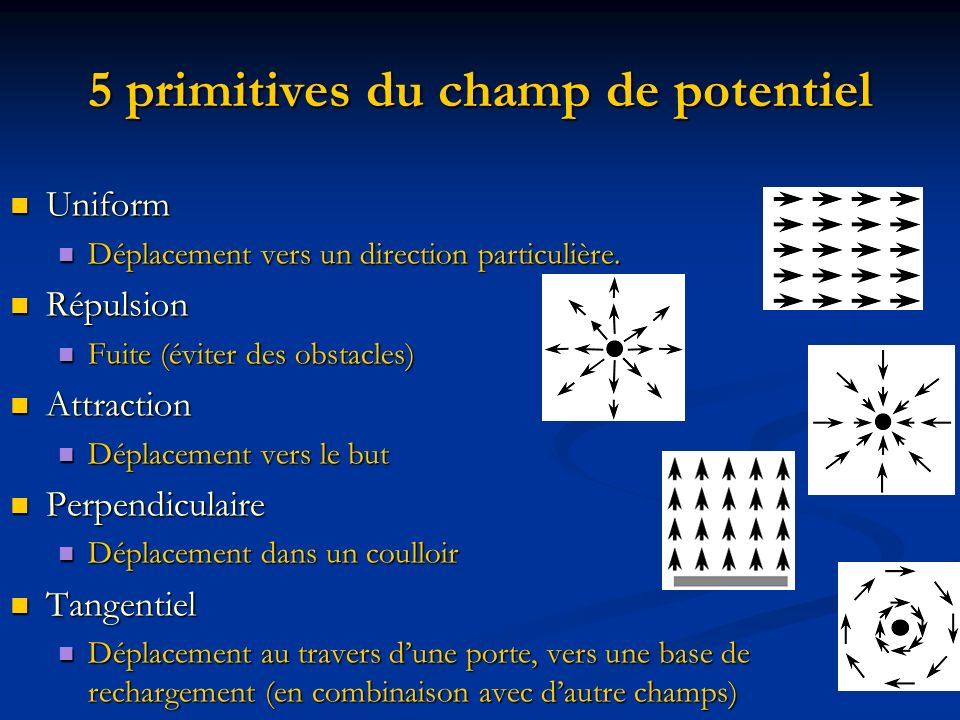 5 primitives du champ de potentiel