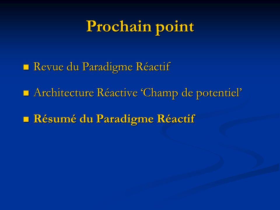 Prochain point Revue du Paradigme Réactif