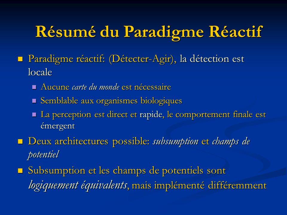 Résumé du Paradigme Réactif