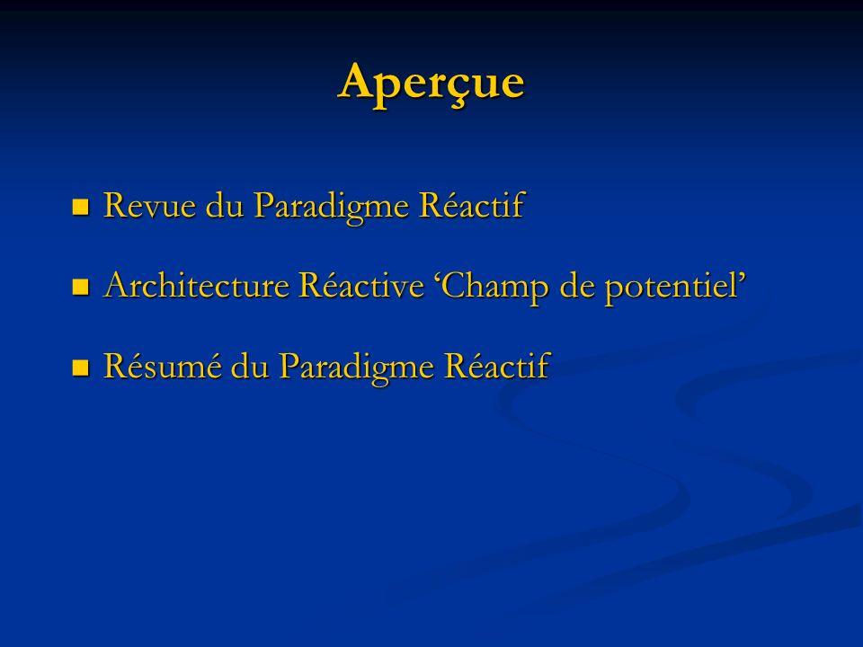 Aperçue Revue du Paradigme Réactif