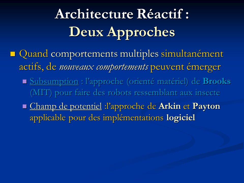 Architecture Réactif : Deux Approches