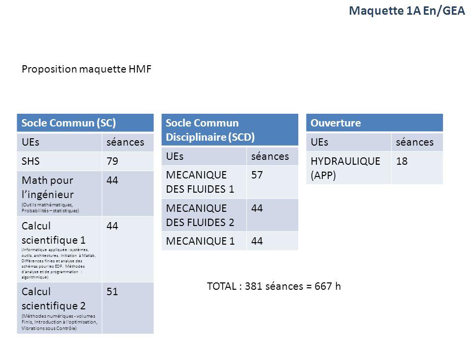 Maquette 1A En/GEA Proposition maquette HMF Socle Commun (SC) UEs
