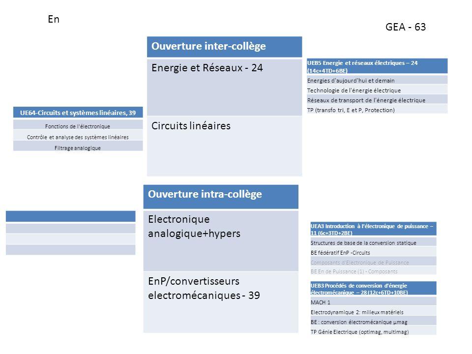 UE64-Circuits et systèmes linéaires, 39