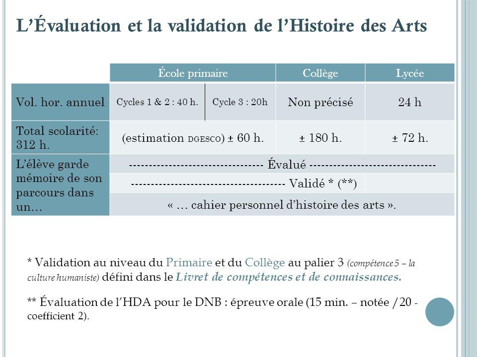 L'Évaluation et la validation de l'Histoire des Arts