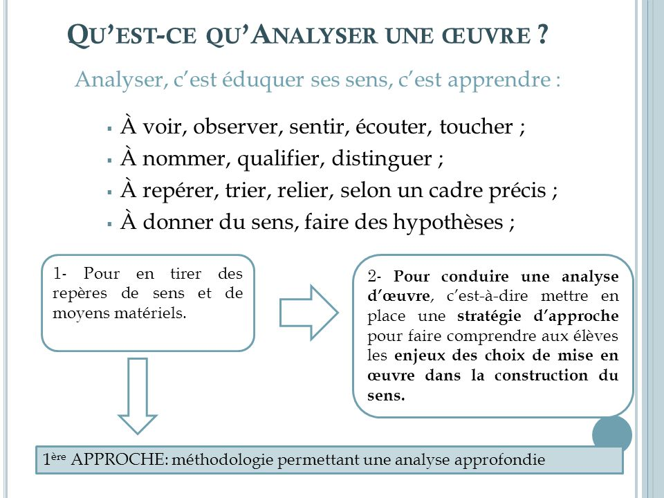 Qu'est-ce qu'Analyser une œuvre