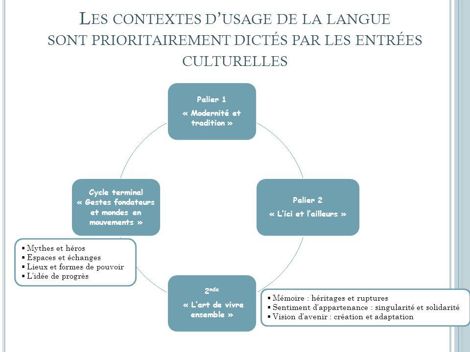 Les contextes d'usage de la langue sont prioritairement dictés par les entrées culturelles