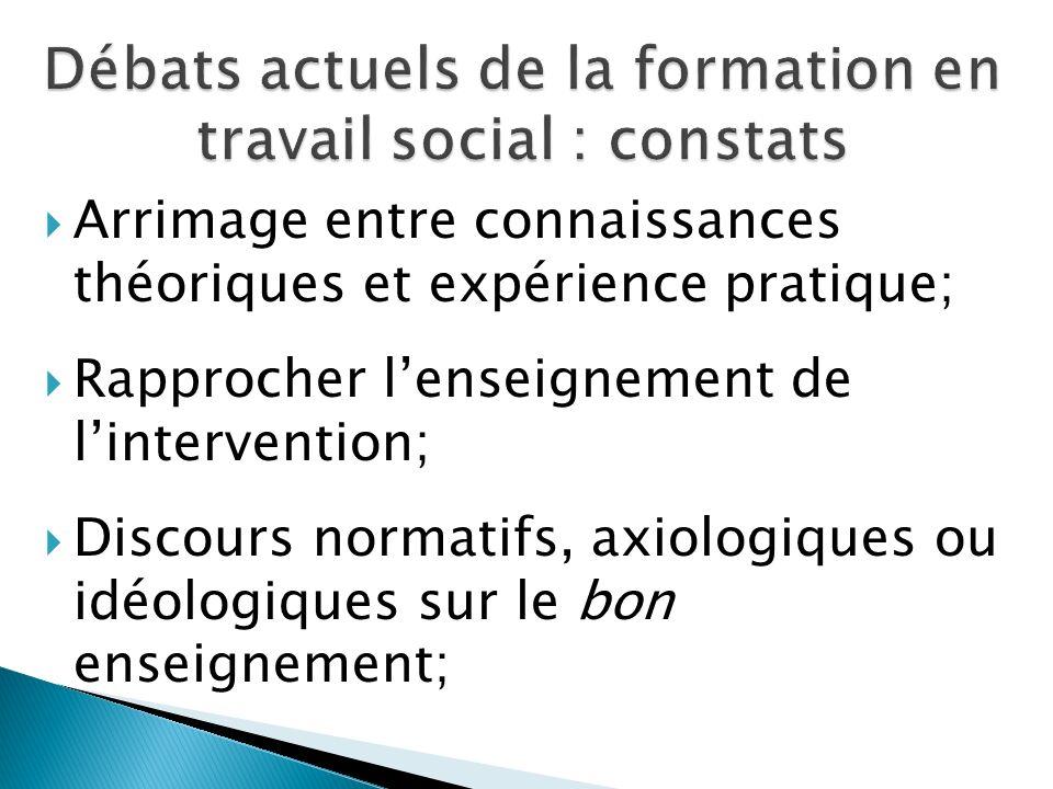 Débats actuels de la formation en travail social : constats