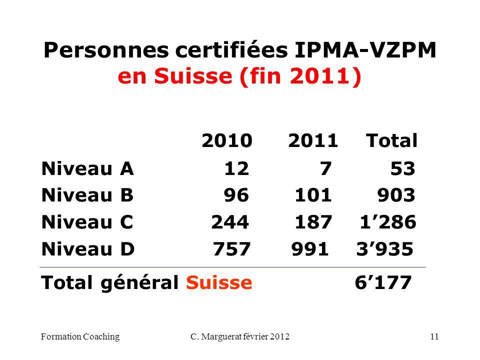 Personnes certifiées IPMA-VZPM en Suisse (fin 2011)