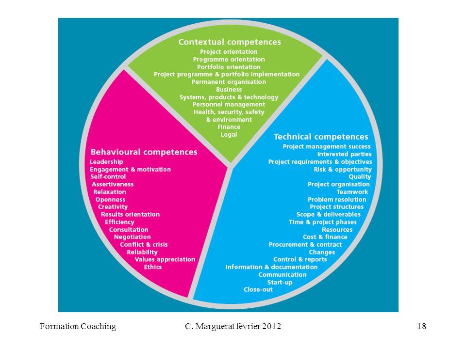 Formation Coaching C. Marguerat février 2012