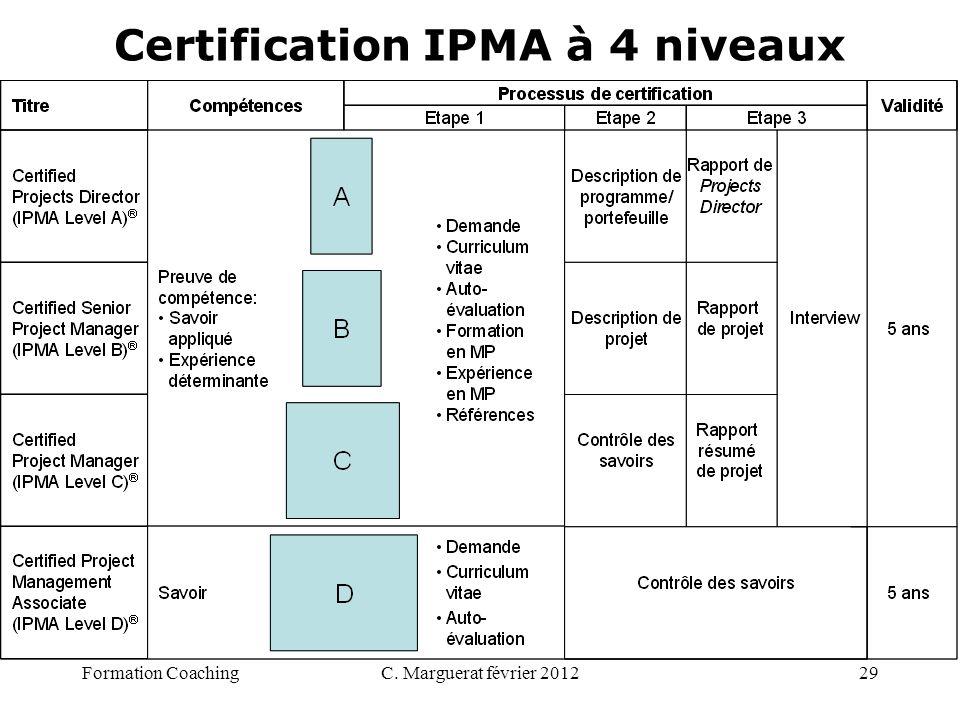 Certification IPMA à 4 niveaux