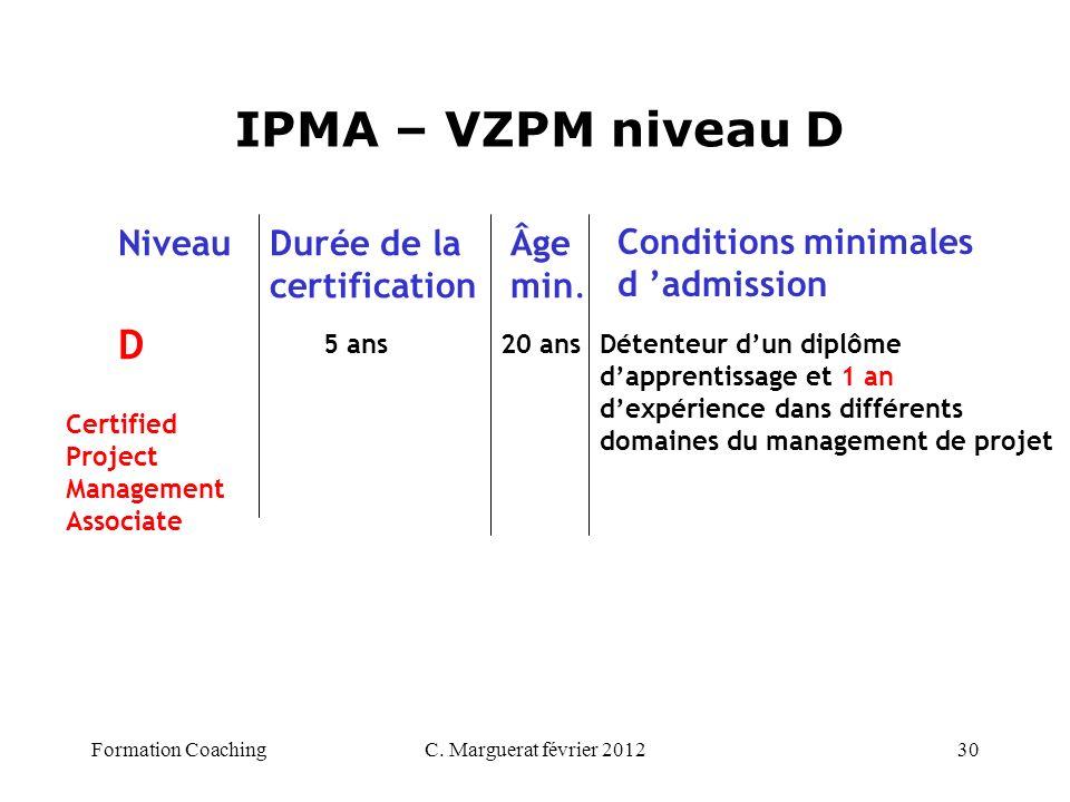 IPMA – VZPM niveau D D Niveau Durée de la certification Âge min.