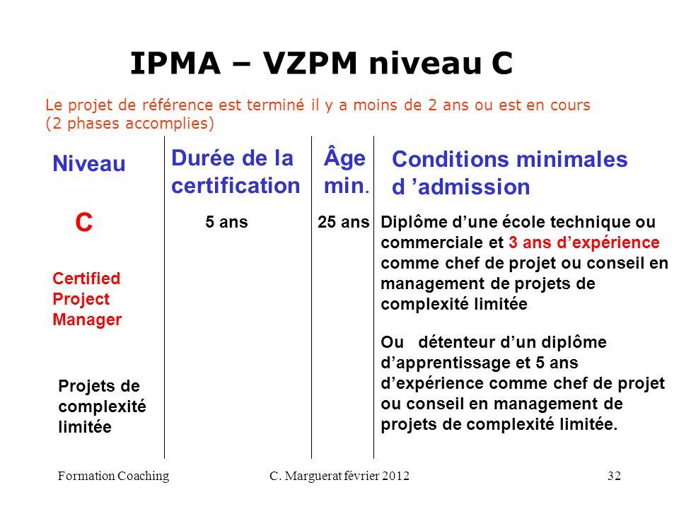 IPMA – VZPM niveau C C Durée de la certification Âge min.