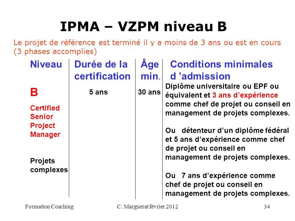 IPMA – VZPM niveau B B Niveau Durée de la certification Âge min.