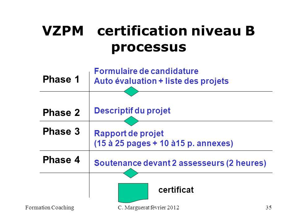 VZPM certification niveau B processus