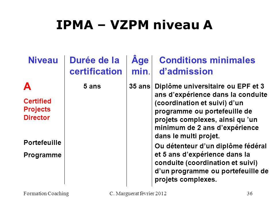 IPMA – VZPM niveau A A Niveau Durée de la certification Âge min.