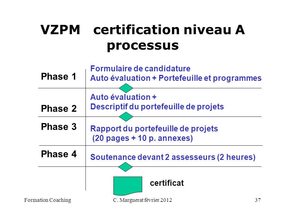 VZPM certification niveau A processus