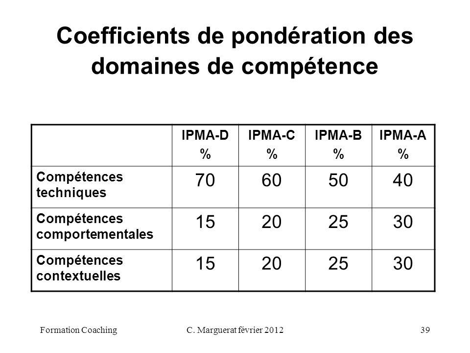 Coefficients de pondération des domaines de compétence